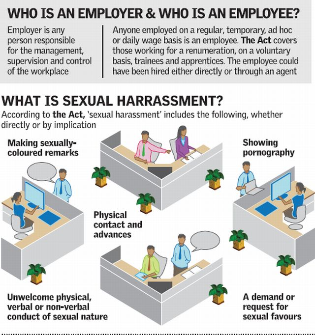 How To Report Sexual Harassment At Work